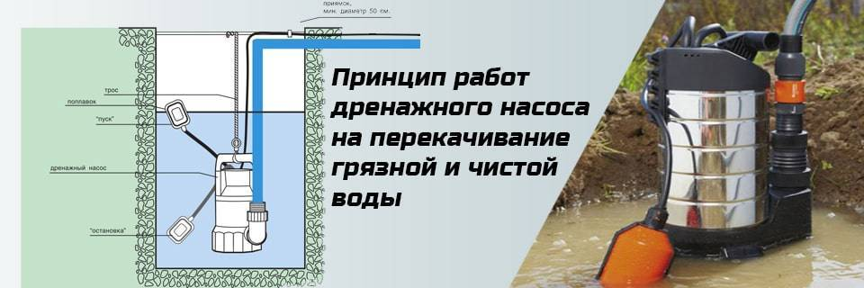 Ремонт дренажного насоса своими руками: не качает воду, как разобрать, возможные неисправности, разборка, виды и устройство
