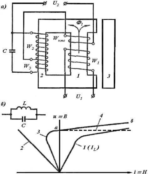 Феррорезонанс в электрических цепях