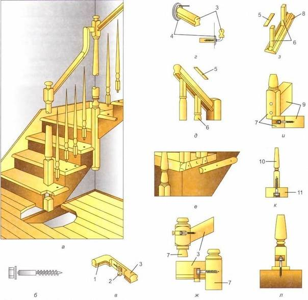 Как крепить балясины к полу: виды балясин, способы крепления и особенности монтажа своими руками