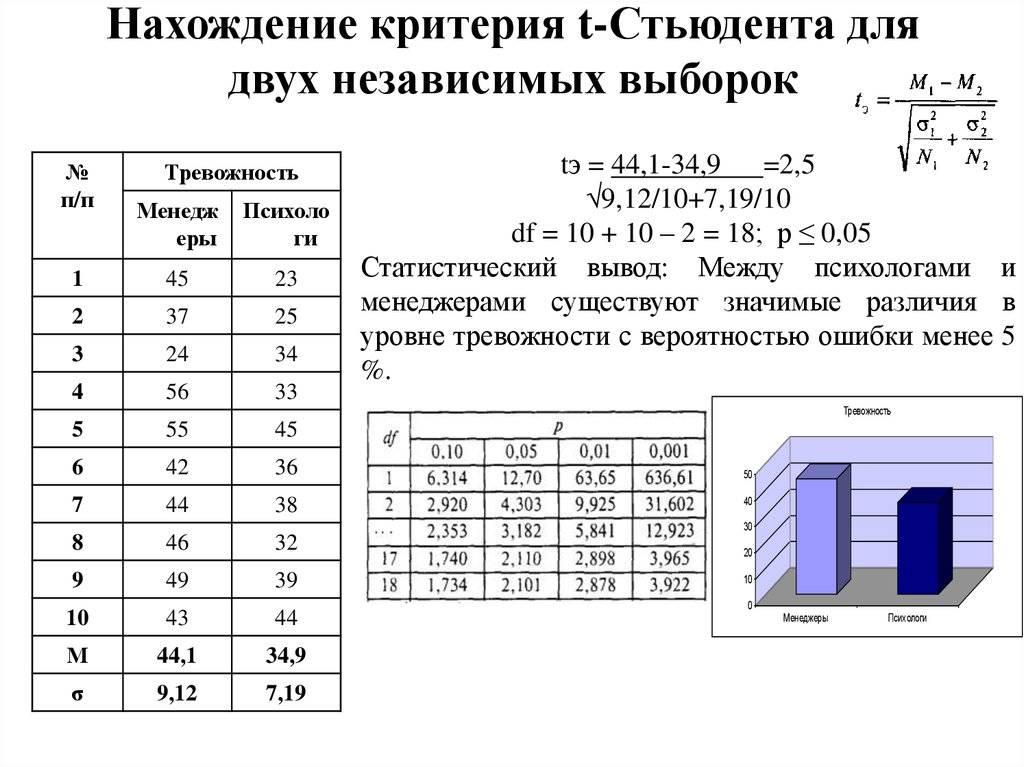 Таблицы лукиных для гидравлического расчета канализационных сетей - гидканал