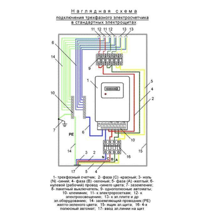 Схема вводного щита 380в - советы электрика - electro genius