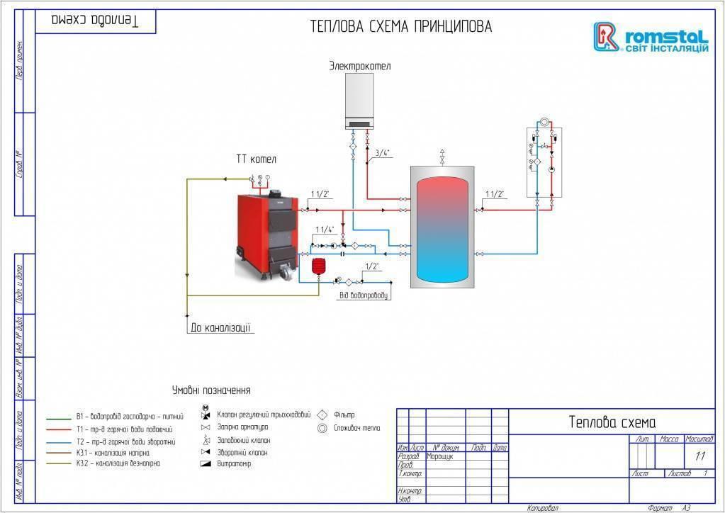 Установка твердотопливного котла в частном доме (38 фото): схемы обвязки и монтаж прибора отопления с теплоаккумулятором, подключение к системе