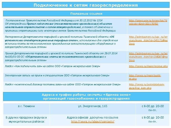 Постановление 1314 по газу с изменениями 2021г - финансы