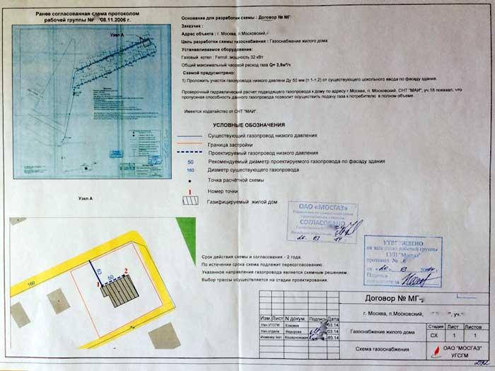Газификация частного дома московской области