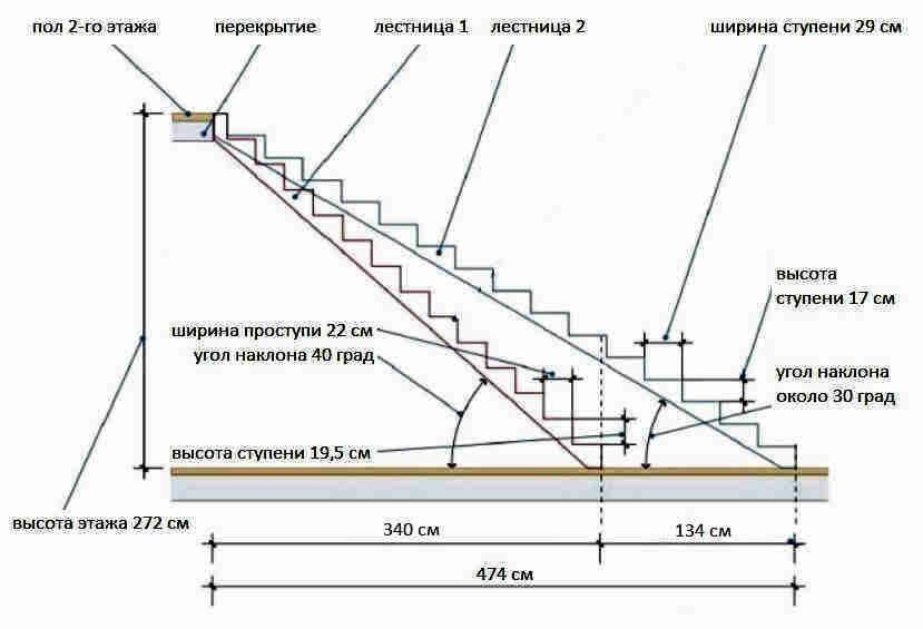 Расчет лестницы на второй этаж (онлайн программа): чертежи