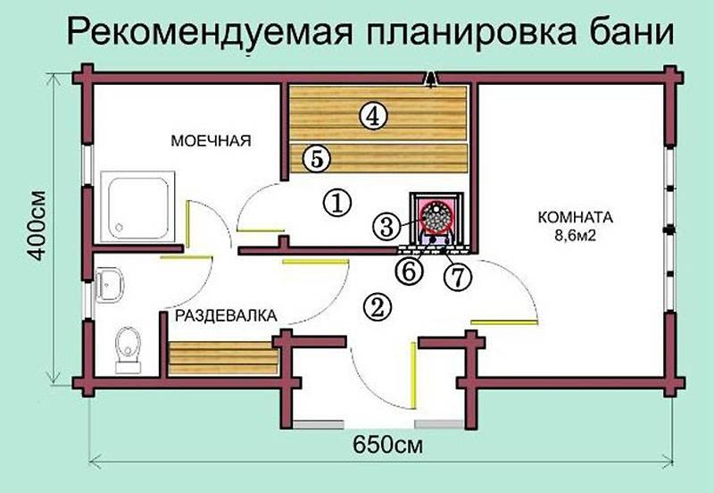 Варианты планировке бани: виды помещений