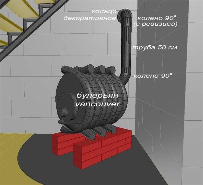 Установка печи бренеран своими руками: особенности конструкции агрегата и советы специалистов