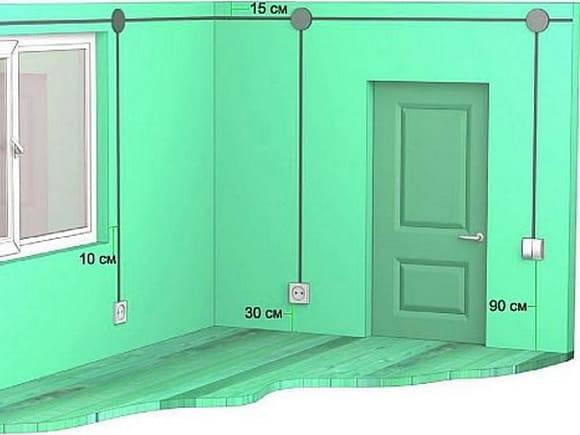 Высота расположения розеток и выключателей от пола: стандарты и правила - строительство и ремонт