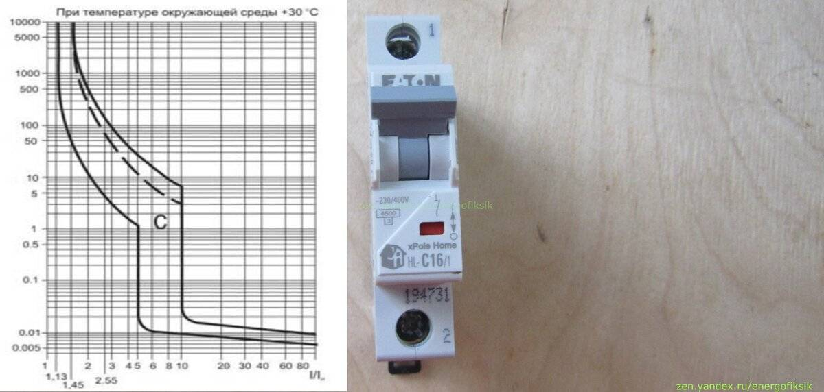 Трехполюсный автоматический выключатель: принцип работы