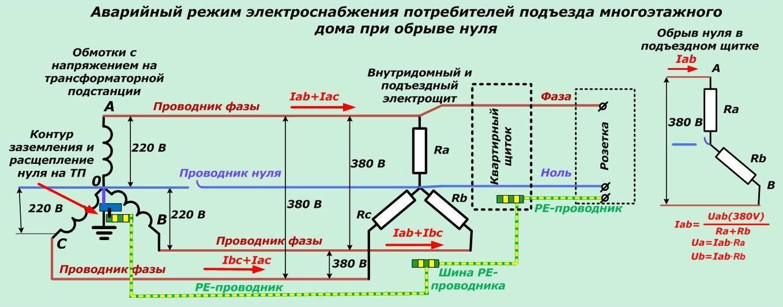 Обрыв нуля в однофазной сети