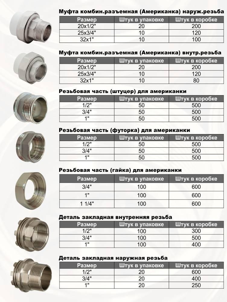 Срок службы металлических труб водоснабжения: нормативы   гидро гуру