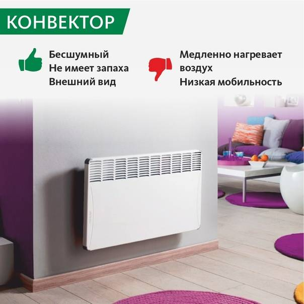 Энергосберегающие обогреватели для дома: обзор разновидностей