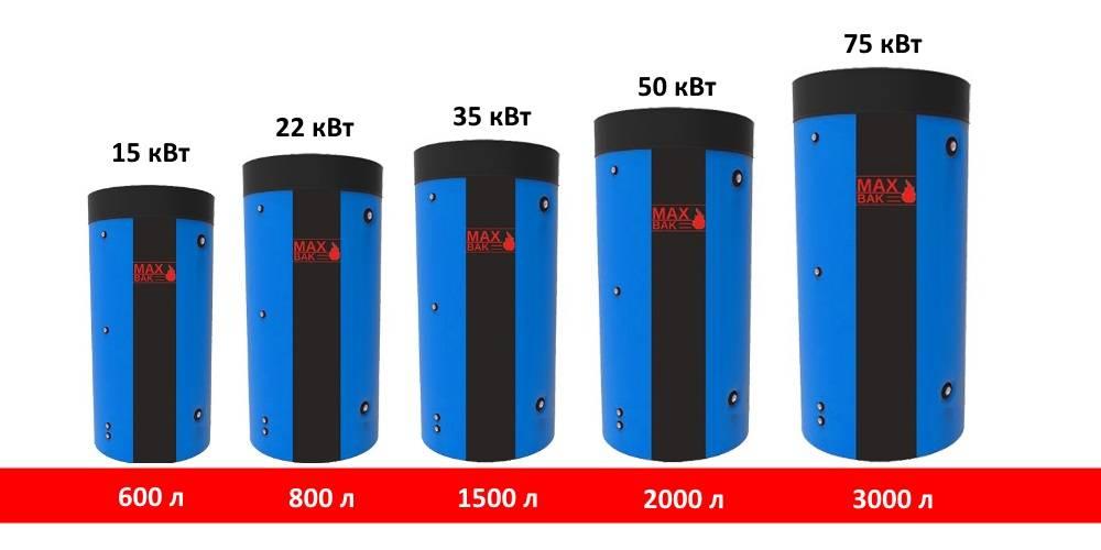 Расчет объема теплоаккумулятора для отопления частного дома