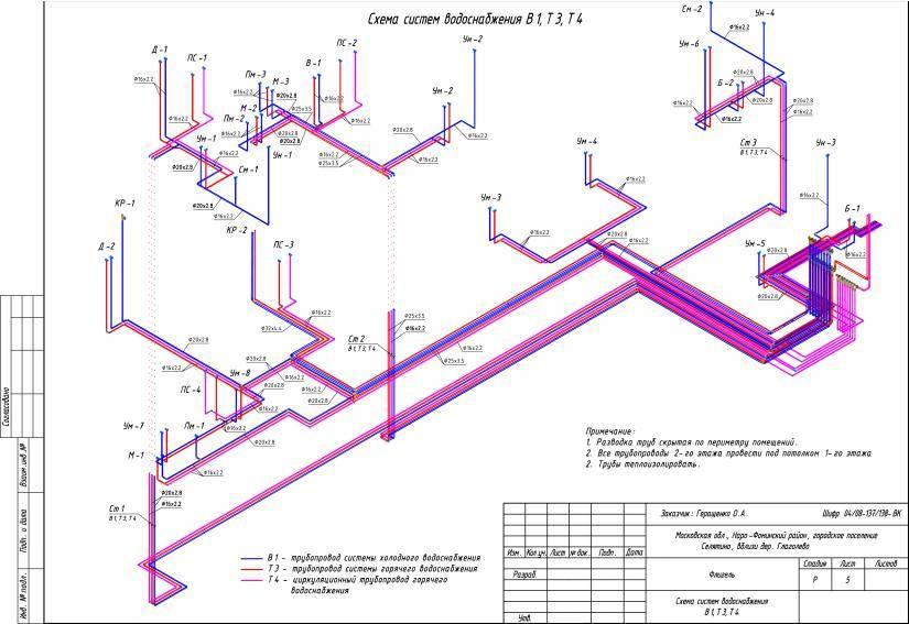 Горячее водоснабжение многоквартирного дома: схема, элементы системы