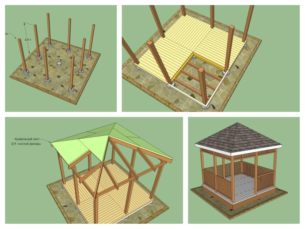 Беседка на даче своими руками: инструкция и фото постройки