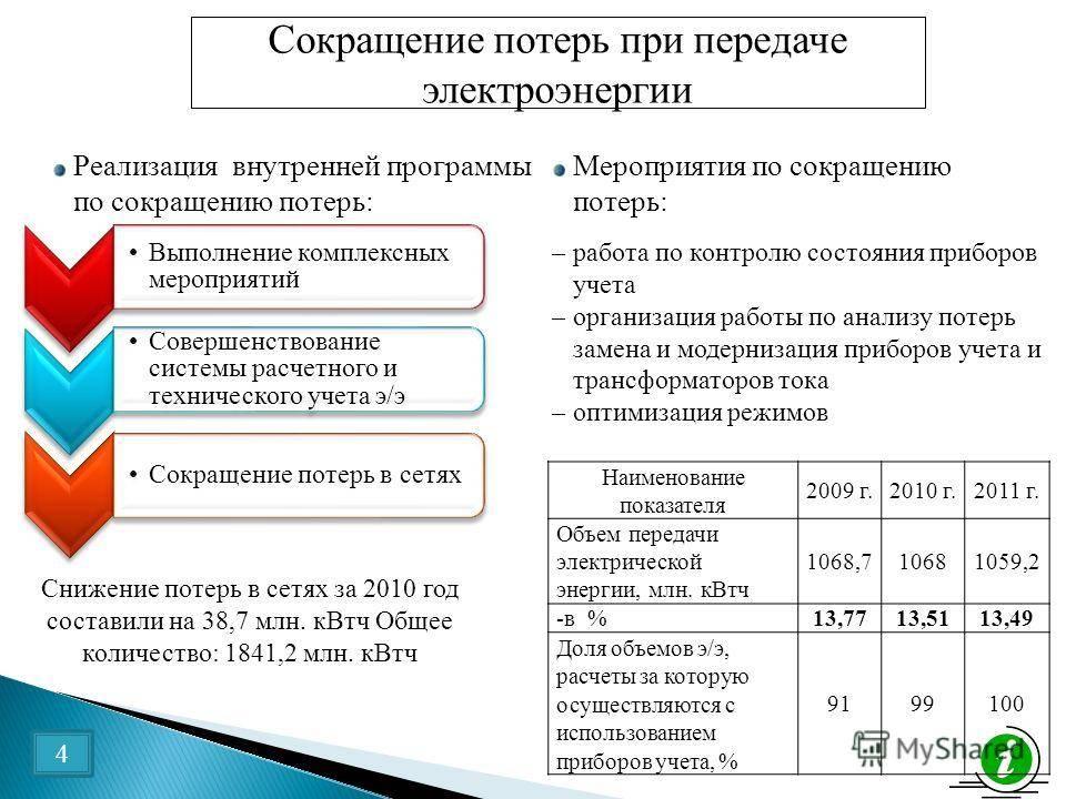 Завышенный тариф на электроэнергию в снт: как садоводам оплачивать потери в сетях? | электрические сети в системе | electricalnet.ru