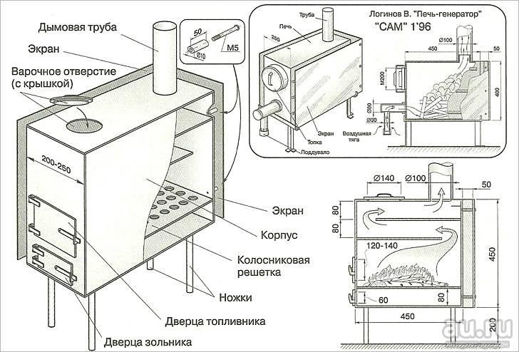 Как установить буржуйку в дачном доме своими руками: правила и рекомендации