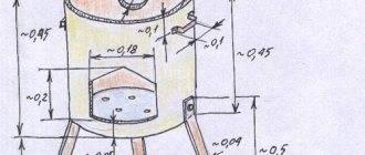 Печь для казана своими руками: инструкция по изготовлению