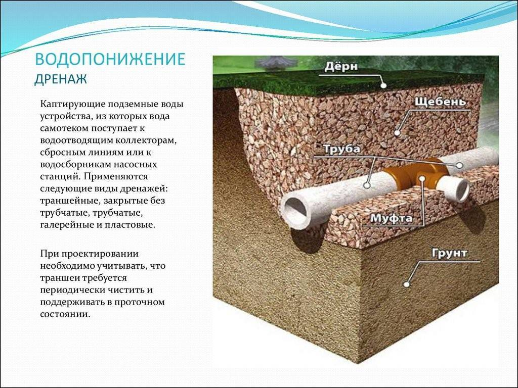 Укладка дренажных труб: выбираем и монтируем гофрированные перфорированные магистрали с геотканью
