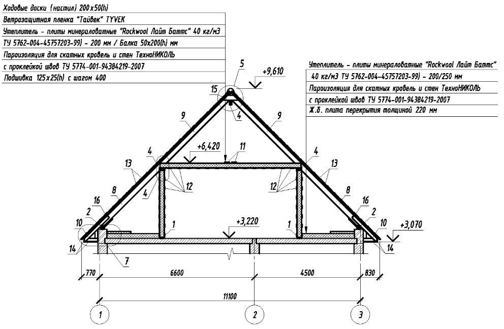 Расчёт мансардной крыши: онлайн калькулятор стропильной системы
