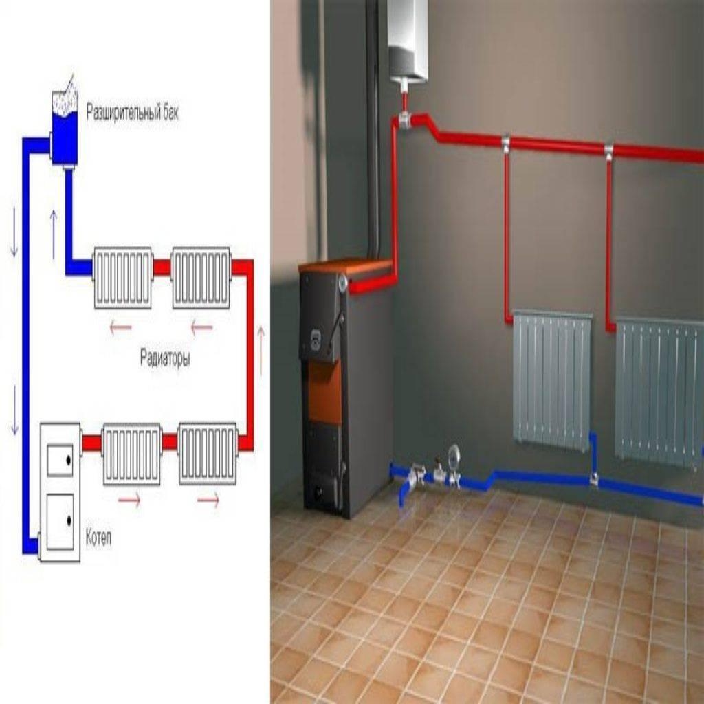 Схемы отопления: современные традиционные и возобновляемые источники тепла (95 фото)