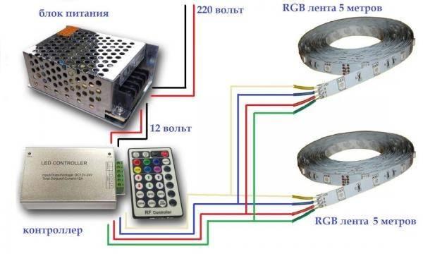 Подключения rgb светодиодной ленты: популярные схемы