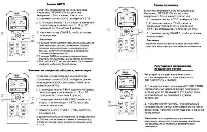 Обзор кондиционеров centek: коды ошибок, сравнение характеристик моделей