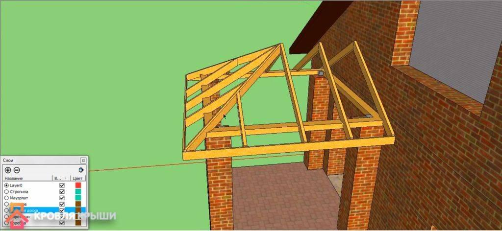 Деревянная пристройка к дому: последовательность работ, варианты изготовления своими руками