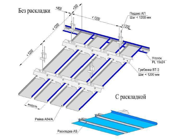 Монтаж реечного алюминиевого потолка своими руками