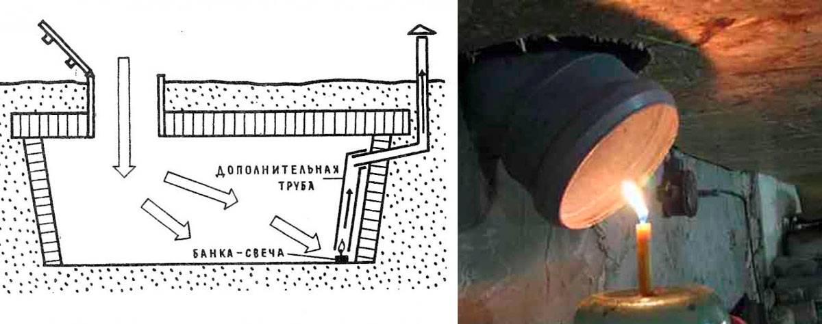 Как просушить погреб в гараже: причины сырости и способы их устранения