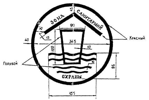 Определение границ зон санитарной охраны источников питьевого водоснабжения, 2 пояс зсо источников питьевого водоснабжения | блог возможного риэлтора