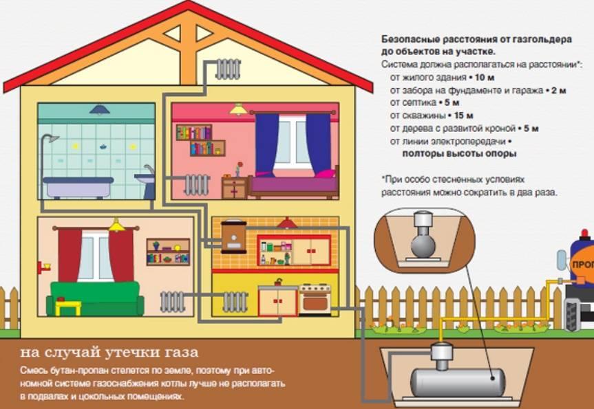 Посчитали, чем выгоднее отапливать дом— конвекторами, электрокотлами или тепловыми насосами