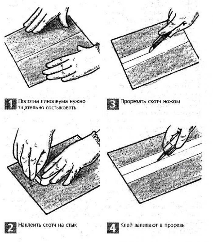 Подготовка пола под линолеум своими руками - подробная инструкция!