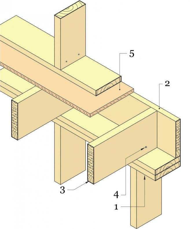 Пошаговая инструкция по обвязке свайного фундамента доской