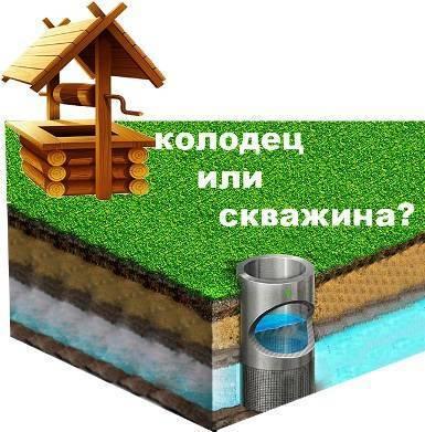 Артезианская скважина – на какую глубину, как и чем бурится; от чего зависит глубина, качество воды и стоимость