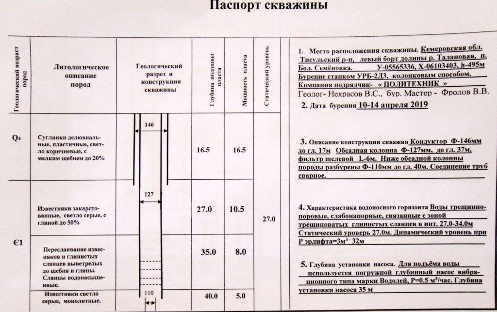 Образец документа на скважину
