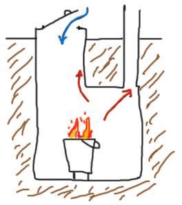 Как просушить погреб