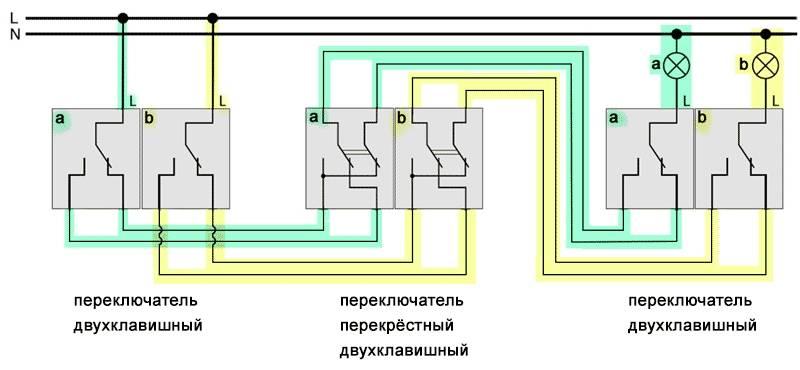 Перекрестный переключатель схема подключения - советы электрика - electro genius