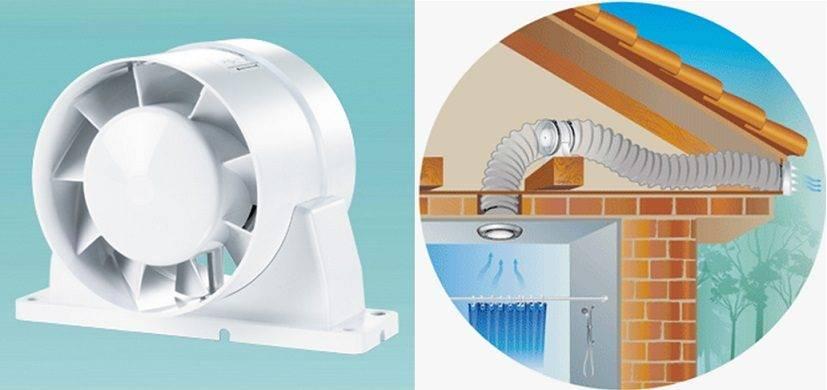 Вентиляторы для вытяжки в ванной – выбор и монтаж вентиляции