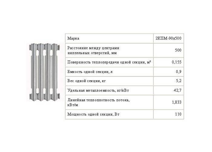 Тепловая мощность чугунных радиаторов отопления таблица   всё об отоплении
