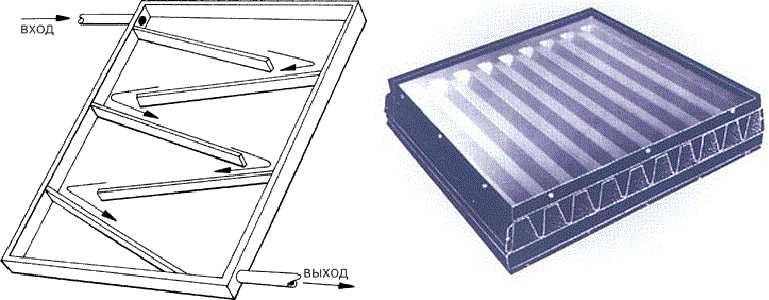 Как сделать солнечные коллекторы для отопления дома