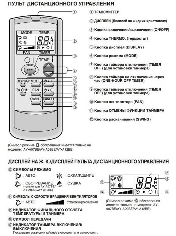 Кондиционеры и сплит-системы venterra: отзывы, инструкции к пульту управления