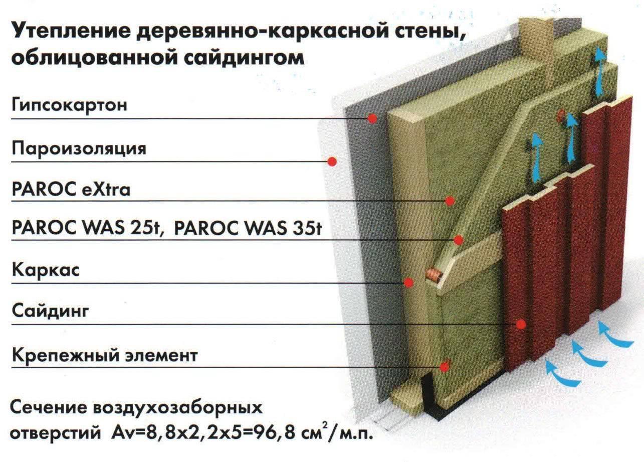 Базальтовая плита: характеристики