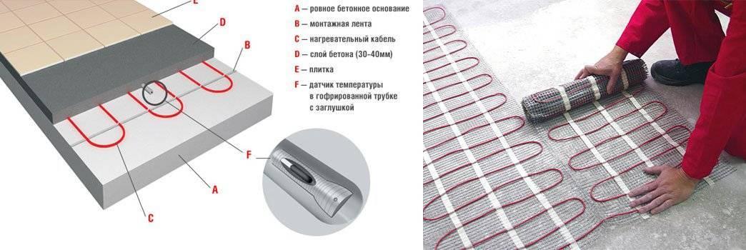 Теплый пол электрический: схема подключения