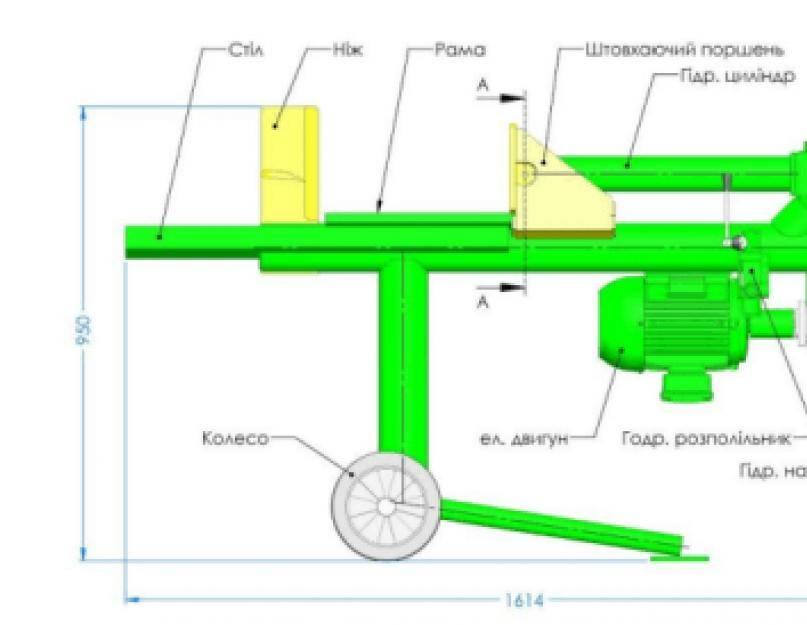 Ручной дровокол — надёжный помощник в заготовке дров