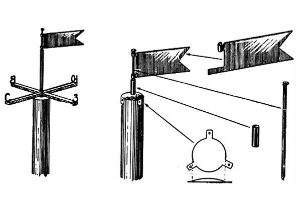Флюгер своими руками: фото, чертежи и эскизы