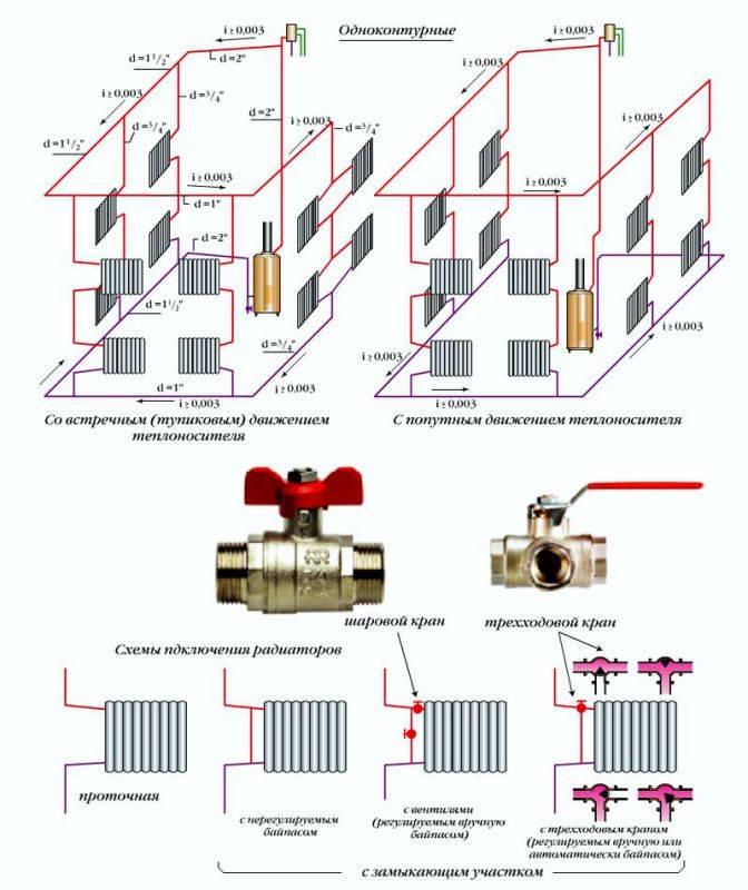 Автономное отопление в многоквартирном доме