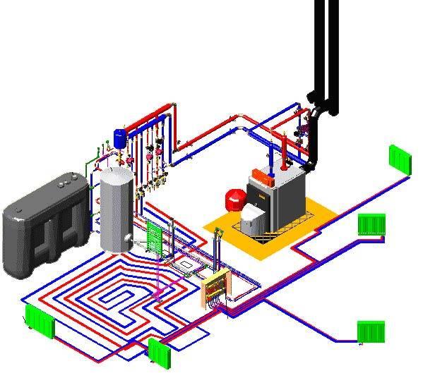 Системы и схемы водяного отопления частного дома своими руками с теплотрассой