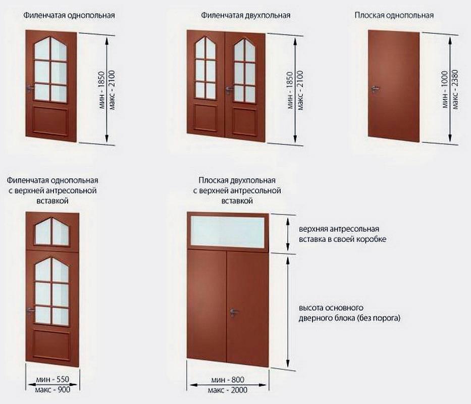 Каких размеров бывает стандартная межкомнатная дверь?