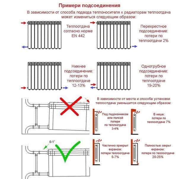 Радиаторы отопления расчет количества секций | всё об отоплении